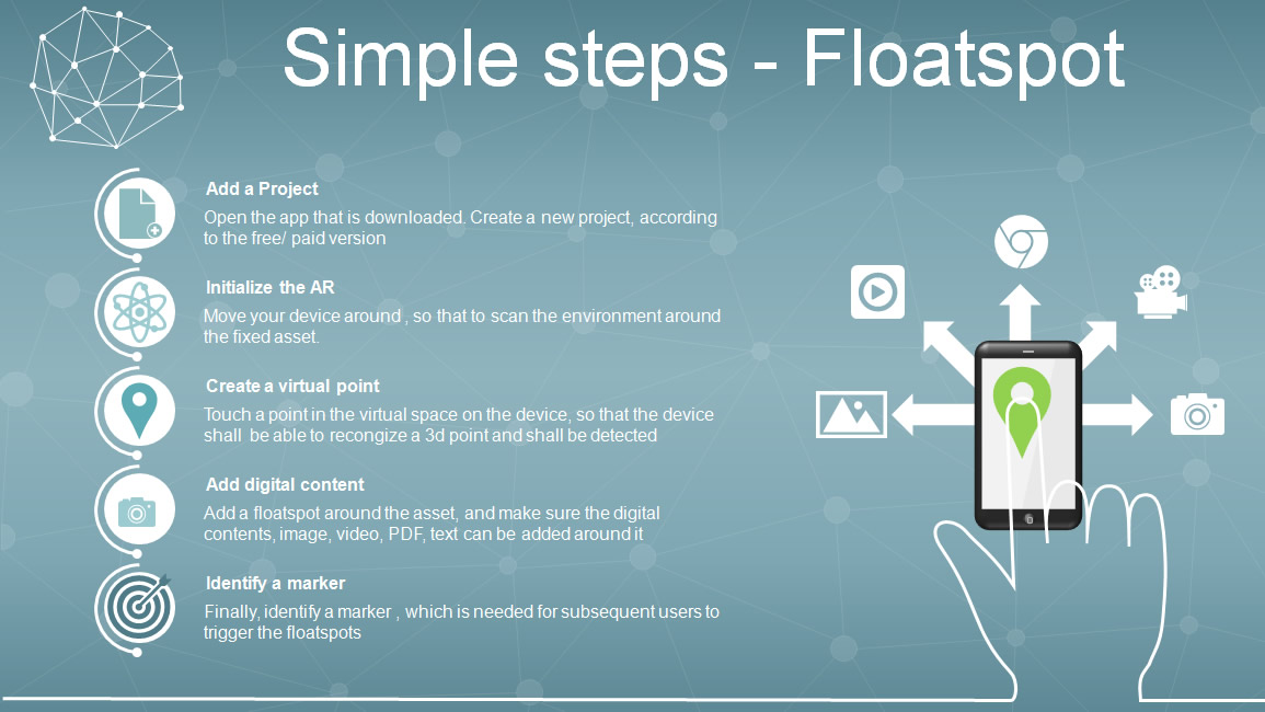 FloatSpot AR Tool for Industry 4.0